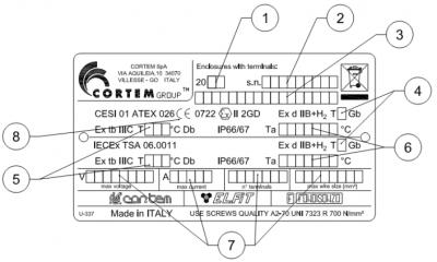 """1 – Година на производство  2 – Сериен номер на артикула  3 – Идентификация на оборудването, чрез определяне кода на продукта      Данни за оборудването  4 – Температурен клас  5 – Максимална температура на повърхността на оборудването  6 –  Маркировка на температурата на околната среда  7 –  Отбелязване на електрическите данни както са отбелязани в сертификата.  8 – Данни за """"Ex"""" аспектите като маркировка,  номер на сертификата и др."""