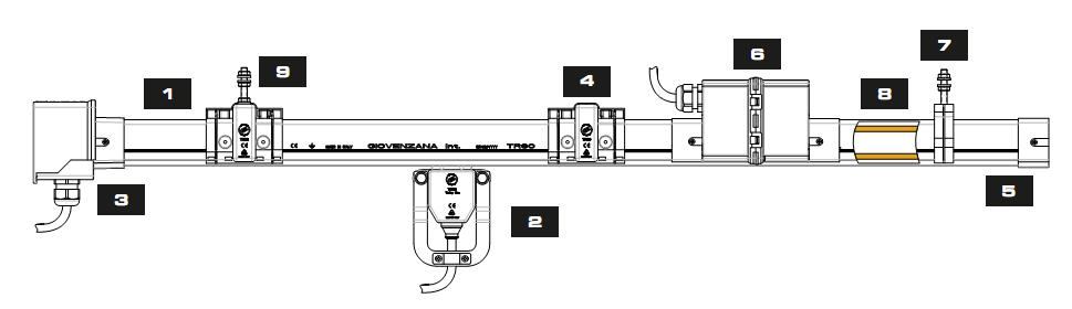 Busbar trolley system. Тоководещи релси обща информация